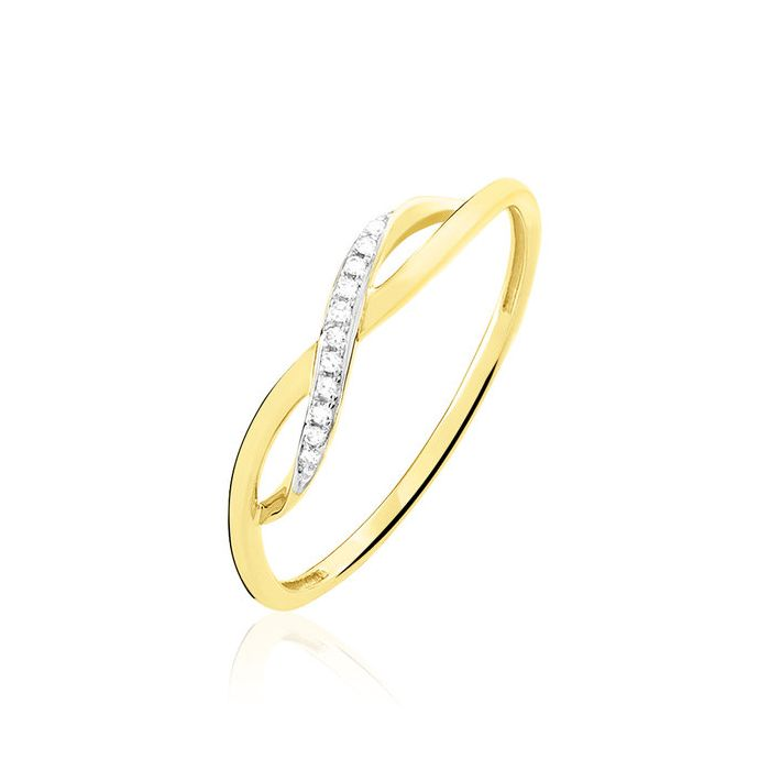Funchal Ring